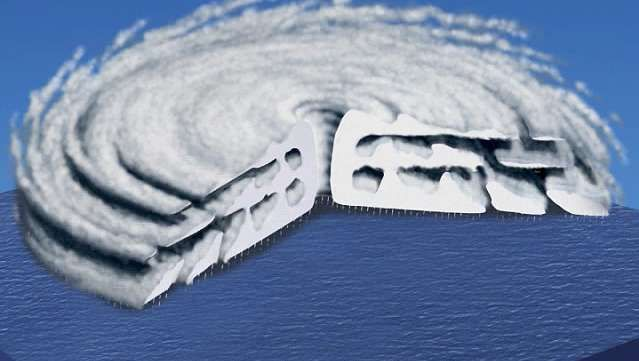 Τροπικός κυκλώνας